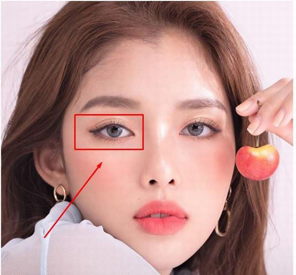 Giải thích chi tiết về điềm báo máy mắt phải theo các ngày trong tuần